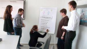 Beatrix Künzel Teamentwicklung